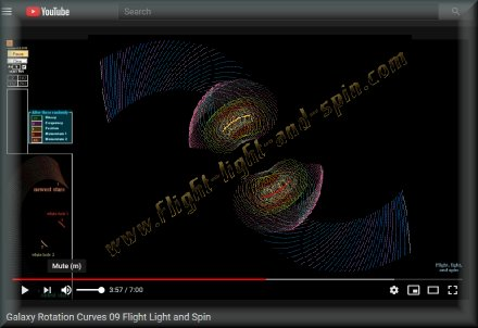 Galaxy Rotation Curves Video